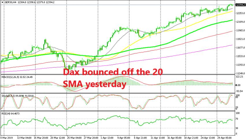 Stocks keep pushing higher
