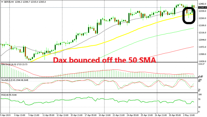 The uptrend remains in lace for Dax