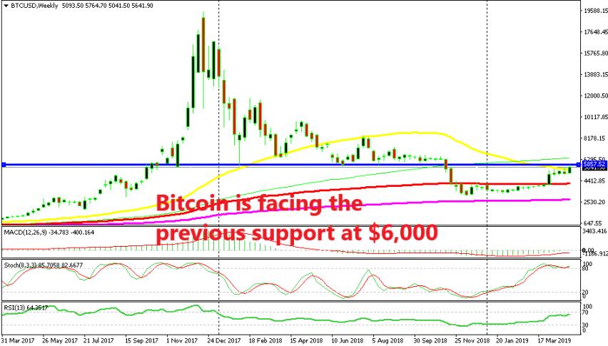 Bitcoin turns bullish above $6,000 or remains bearish below it