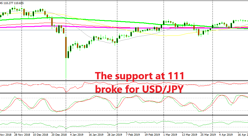 USD/JPY might turn bearish now on larger charts