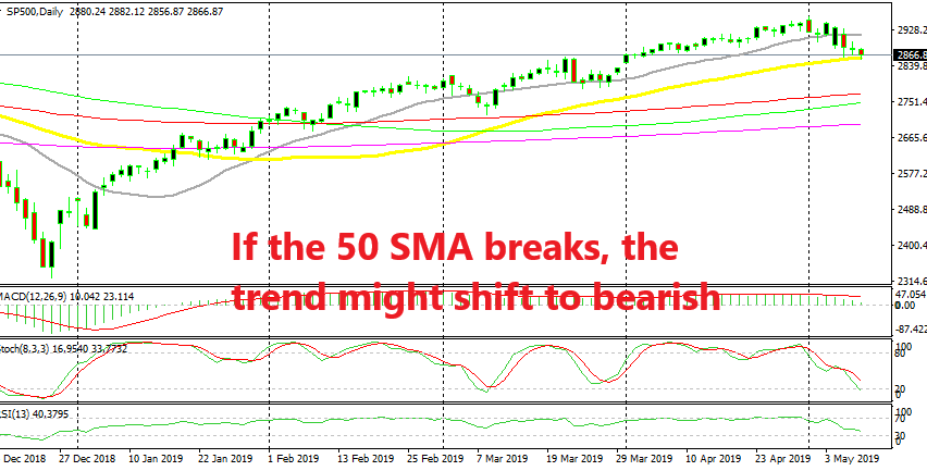The 4-month uptrend might have come to an end