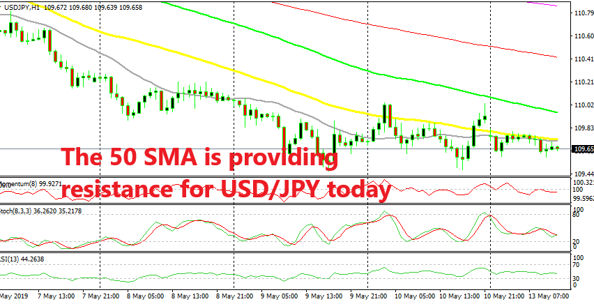 USD/JPY has formed a base now at 109.50