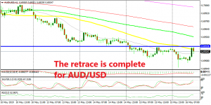 A resistance level has formed at 0.6930s