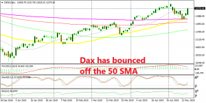 The 50 SMA keeps the uptrend in place for Dax