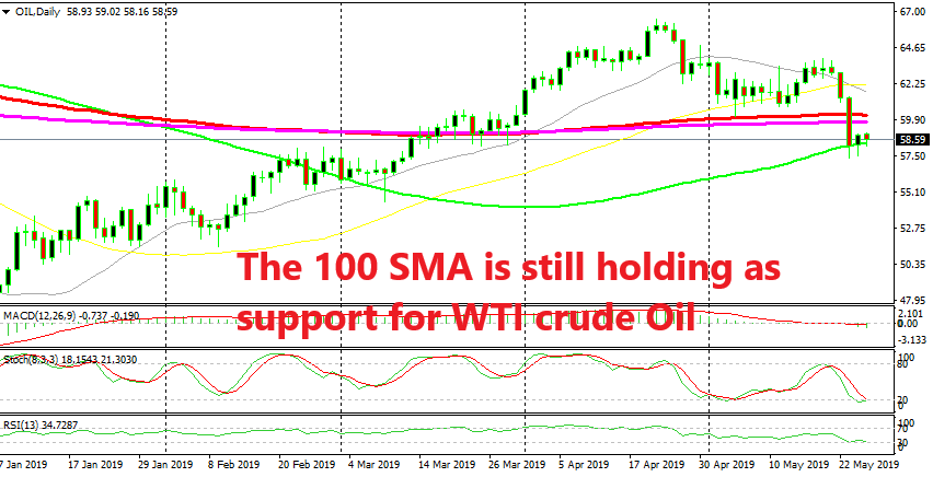 Oil is trying to decide whether to continue bearish or retrace higher