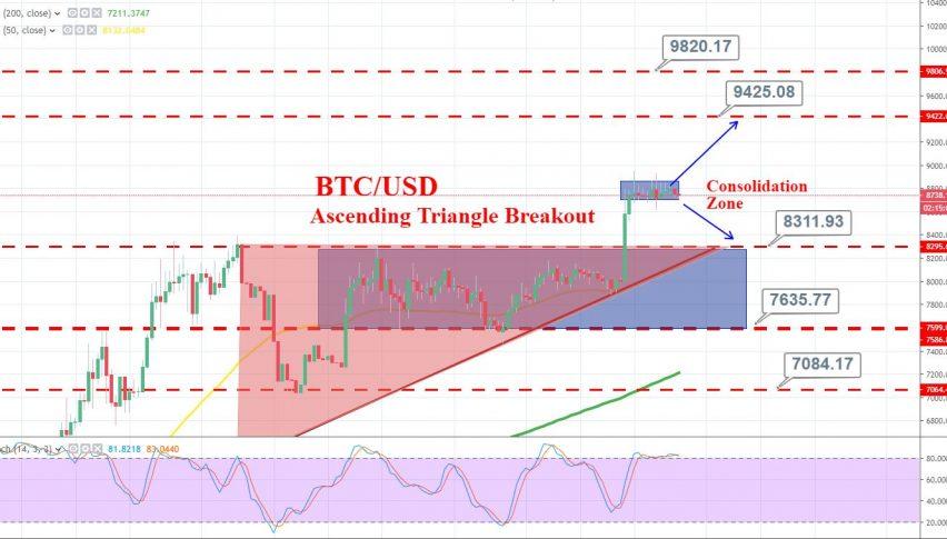 Forex broker btc usd