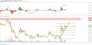 XRP new ATH