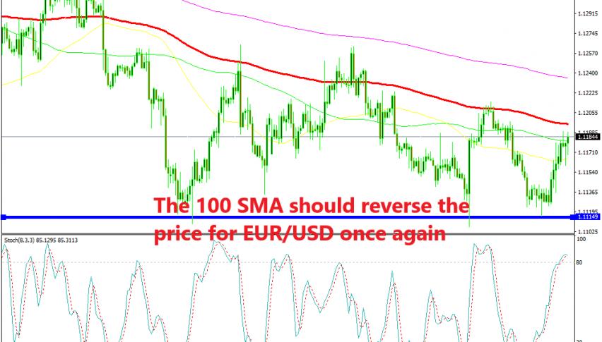 EUR/USD is heading towards the 100 SMA