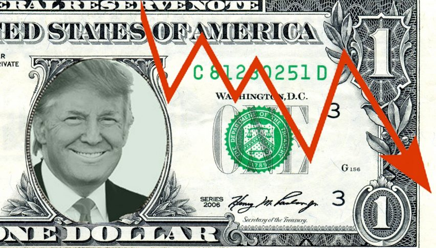 The trade war is hurting the US economy and the USD as well