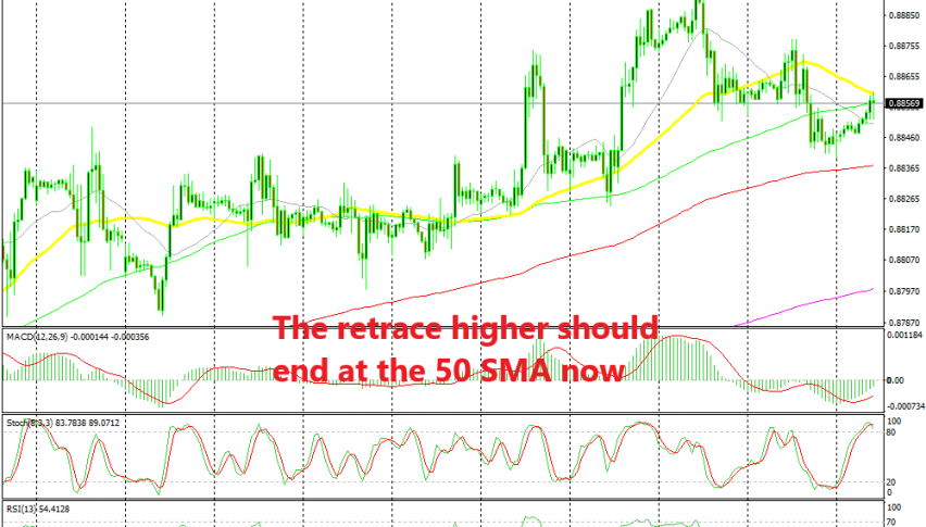 EUR/GBP making lower highs in the last 2 days