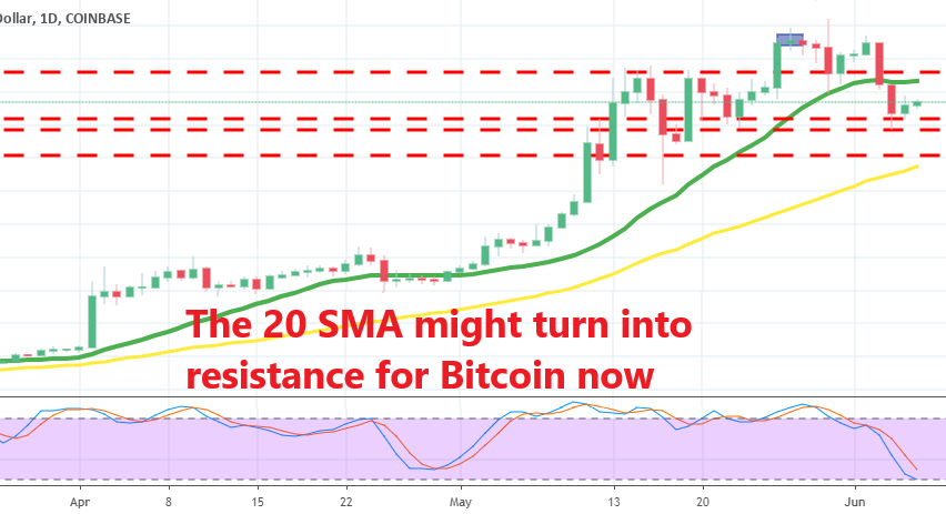 Let's see if Bitcoin will resume the bullish trend