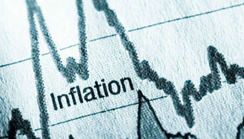 Core inflation remains unchanged at 2.1% in the US