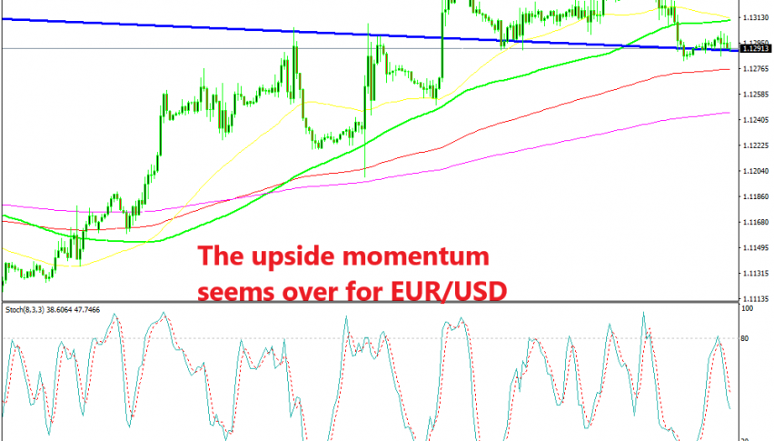 EUR/USD seems to be turning down now