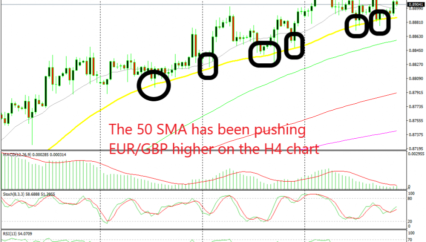EUR/GBP is still on a bullish trend