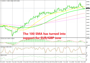 The pullback down is complete on the H4 chart