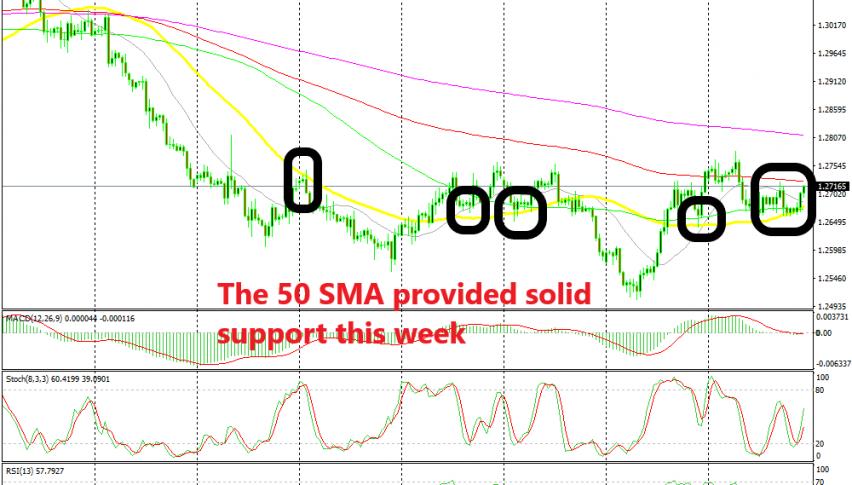 GBP/USD has bounced off the 50 SMA again
