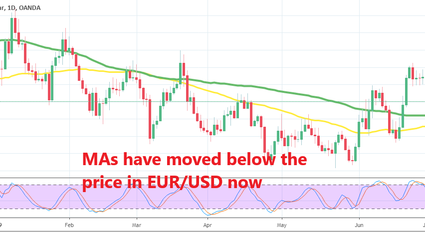 Can sellers push EUR/USD lower?