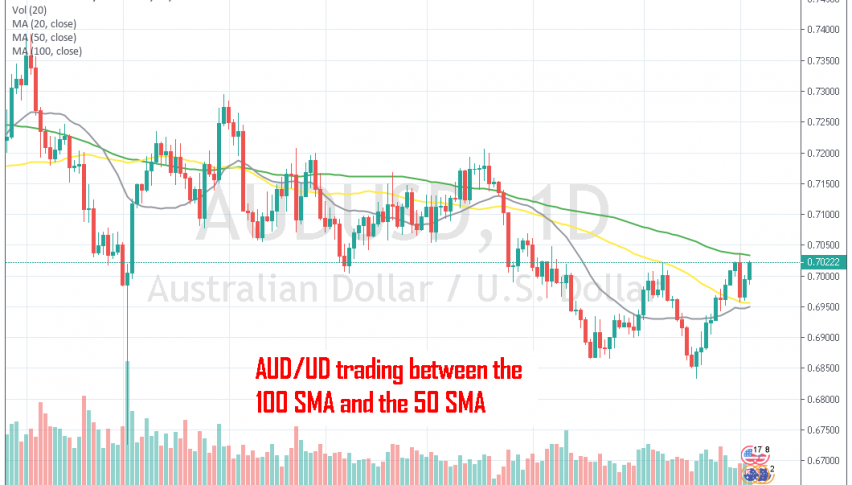 AUD/USD is bouncing between 2 MAs