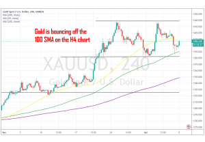 Gold continues to trade in a range until the neckline gets broken