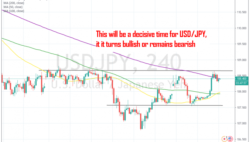 USD/JPY is trying to make its mind up now