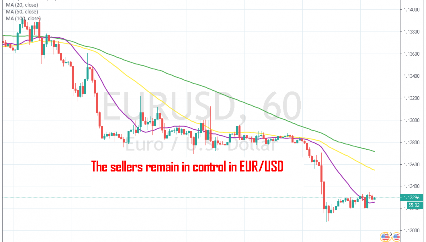 Is the third bearish leg going to take place soon?