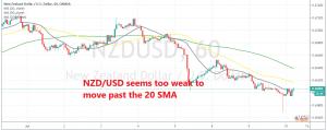 The trend is still pretty bearish for NZD/USD