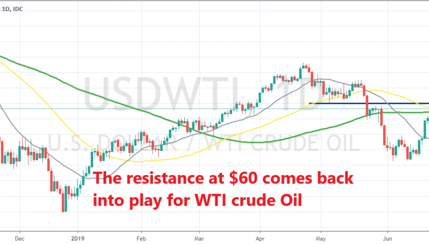 Will WTI break the $60 level this time or reverse back down?
