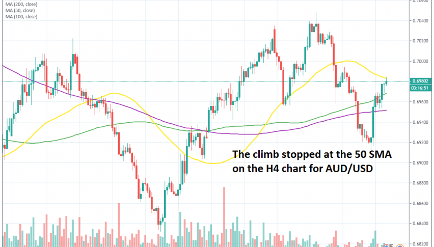 Will the downtrend resume again?