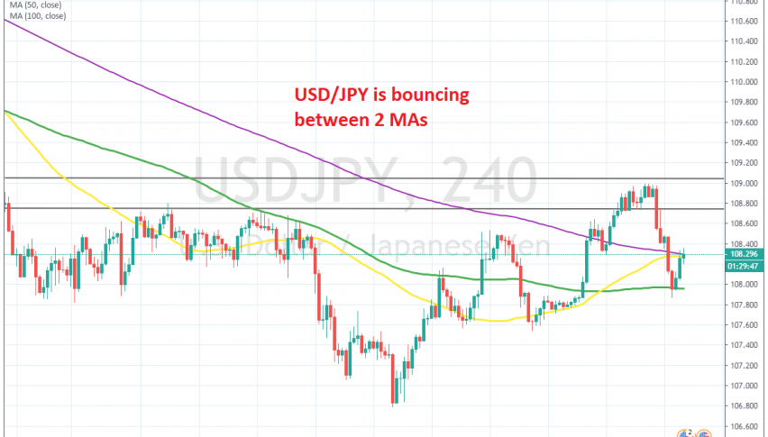 The range is getting weaker for USD/JPY