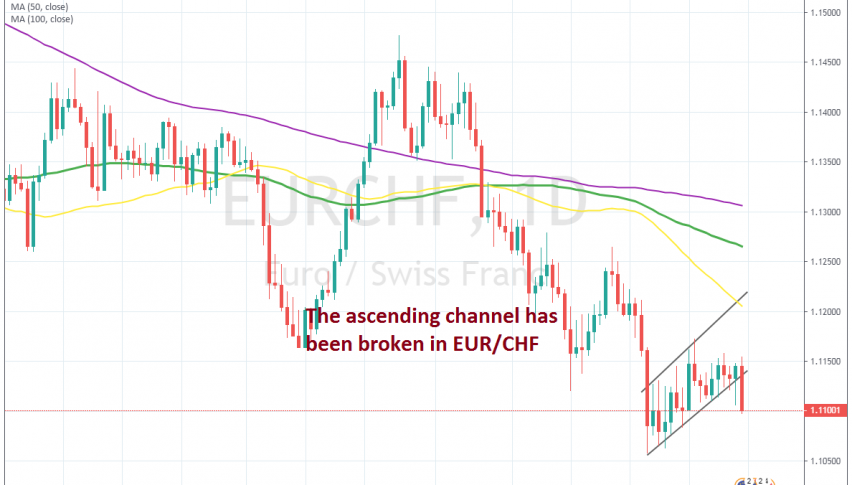 Seems like the downtrend is resuming now