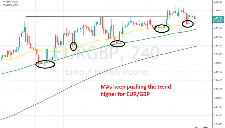 The uptrend keeps going for EUR/GBP