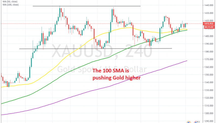 Gold keeps trading inside this range between $1,380 and $1,440