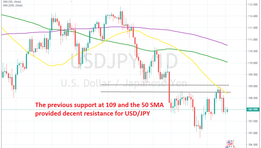 Sellers are back in control in USD/JPY