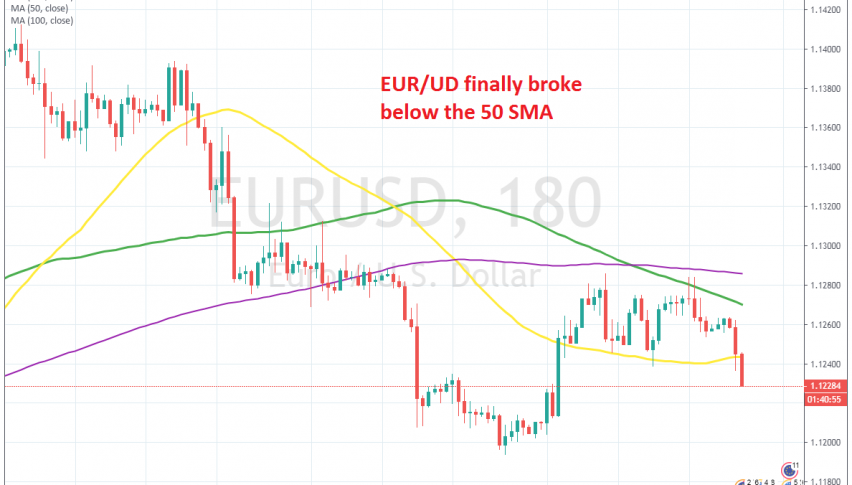 EUR/USD turns bearish again now
