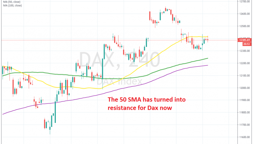 Dax has turned bearish this month