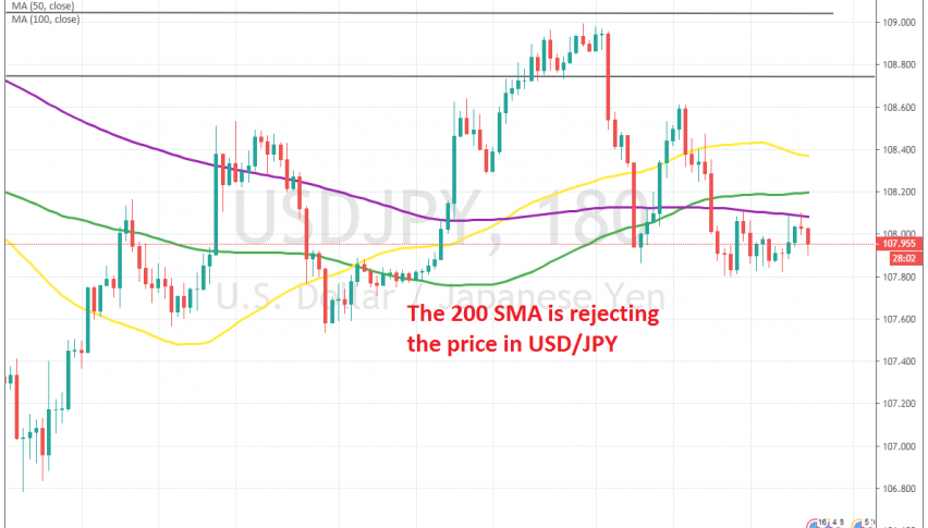 Looks like this pair is about to resume the bearish trend again
