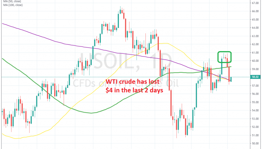 A $4 decline has followed the two doji candlesticks