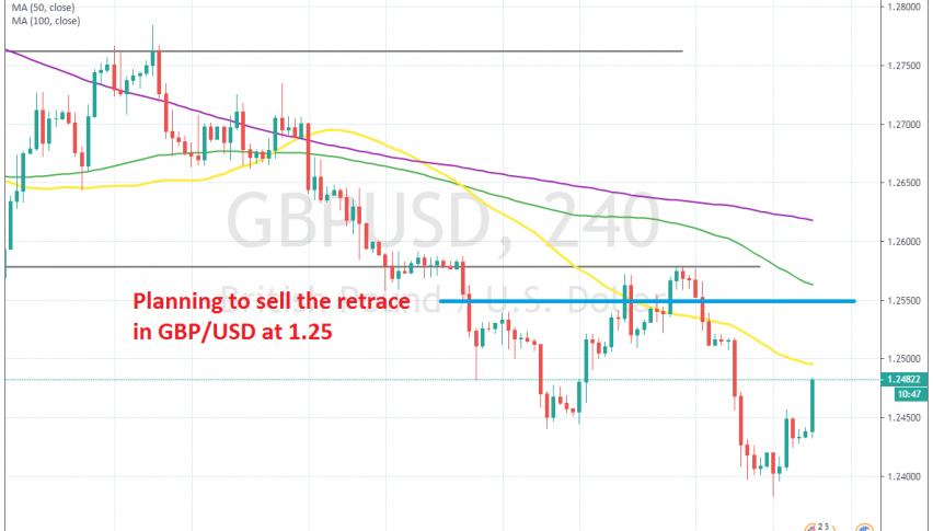The 50 SMA should add strength to 1.25 as resistance
