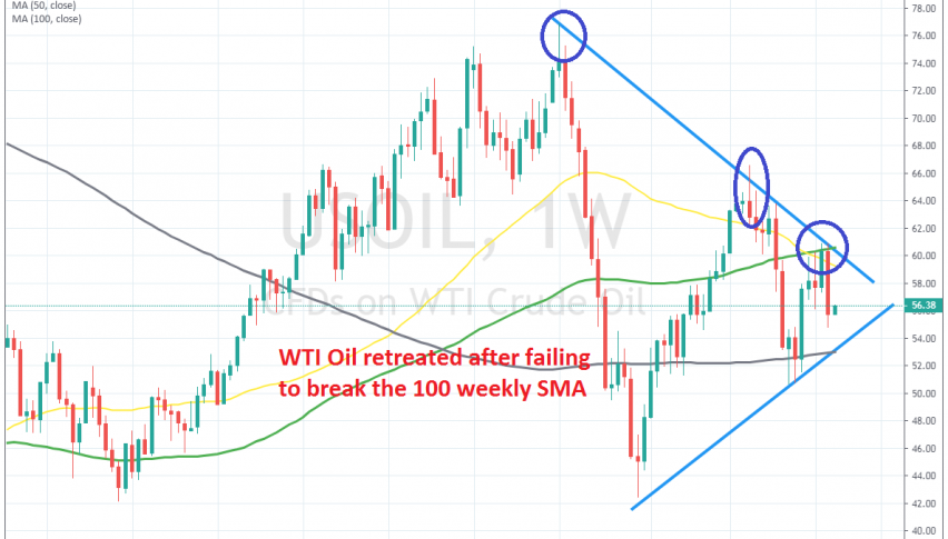 Oil is forming a downtrend after 3 lower highs
