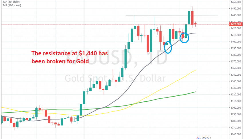 The 20 SMA is catching up with the price again