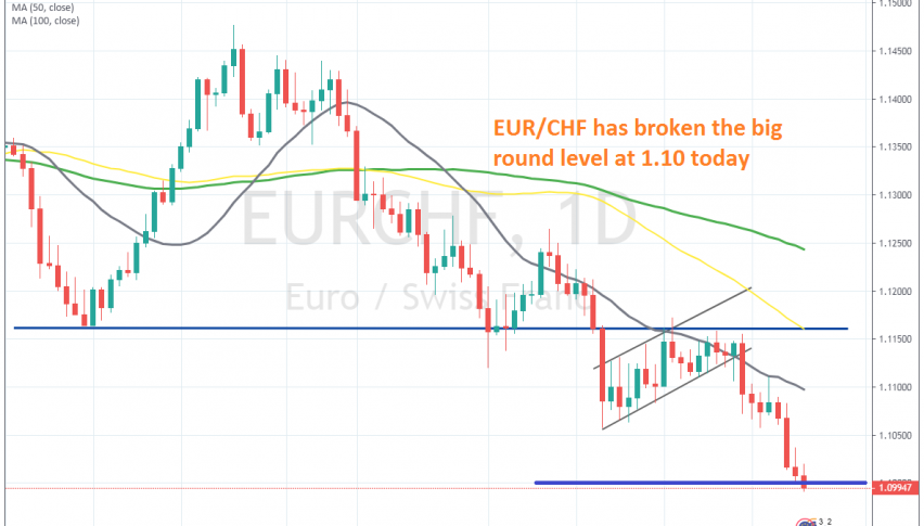 The bearish trend stretches further for EUR/CHF