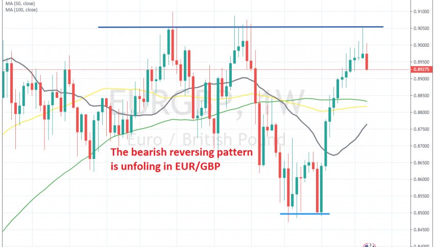 EUR/GBP is making a bearish reversal on the weekly chart