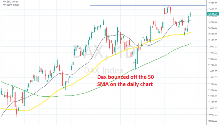 Dax should break the previous high tomorrow after the ECB meeting
