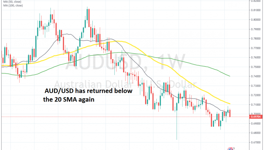 The downtrend is set to continue for AUD/USD