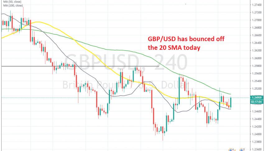 GBP/USD is stuck between moving averages