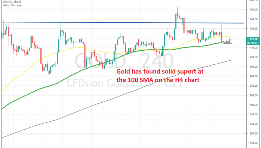 Gold is slowly crawling higher