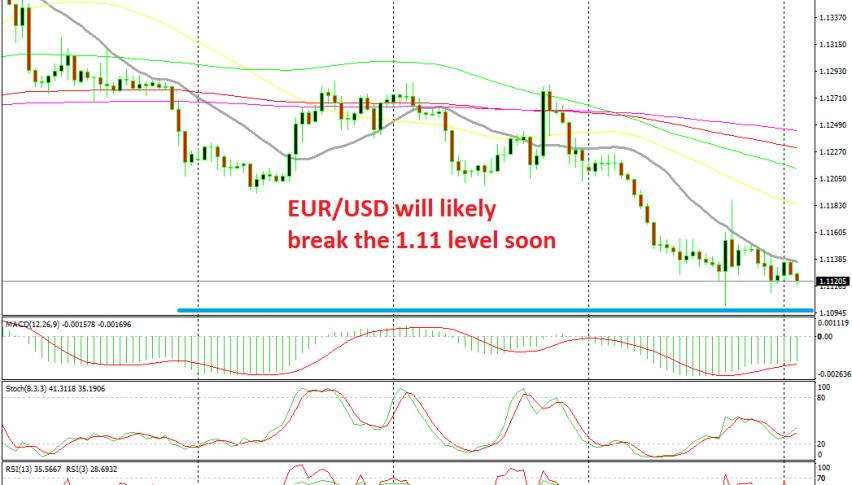 The range should get narrower until the BOJ tomorrow