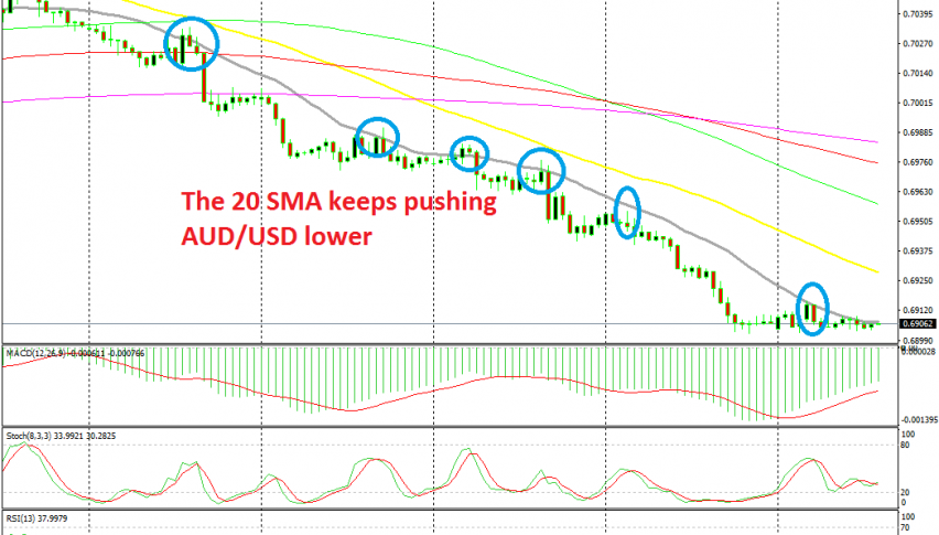 Sellers remain in control in AUD/USD