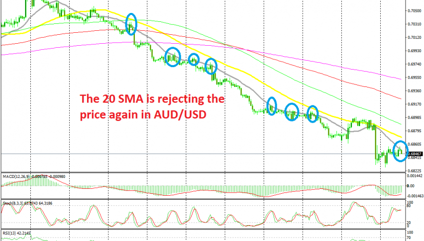 The downtrend continues in AUD/USD