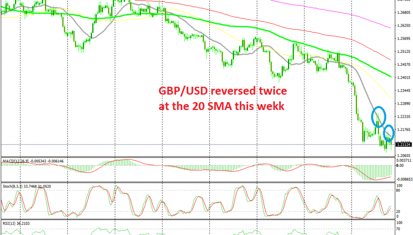 The downtrend isn't going to stop for GBP/USD